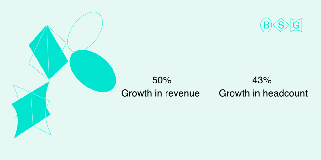Growth Indicators: in revenue and headcount - Berezha Security Group