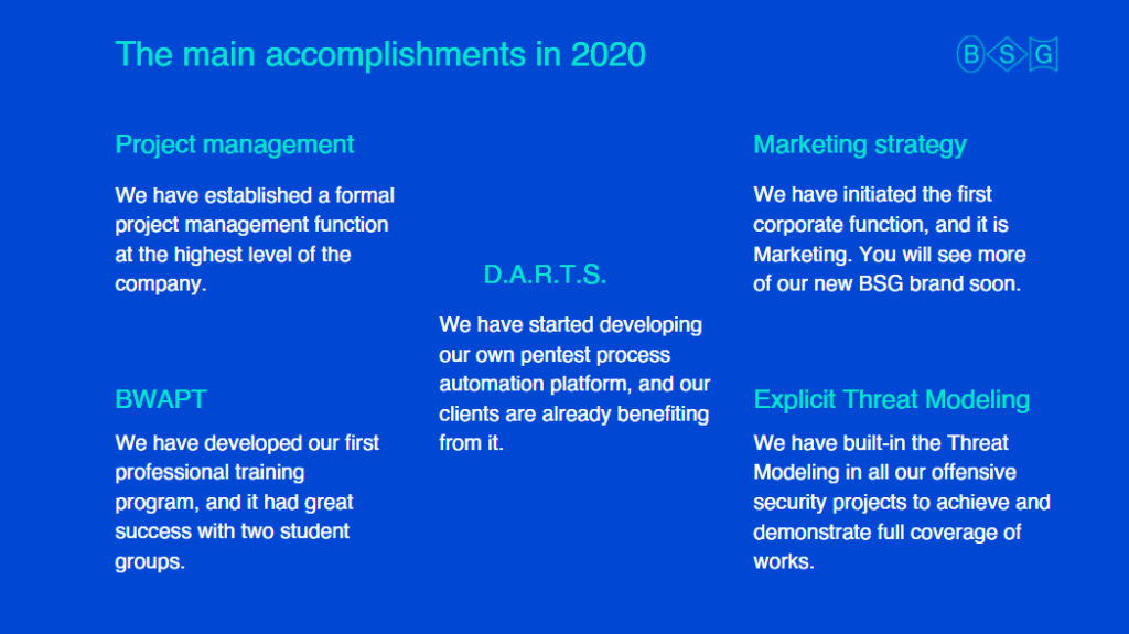 The main accomplishments in 2020 - Marketing, Project Management, etc. - Berezha Security Group