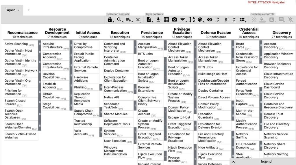 Mitre ATT&CK in the ATT&CK Navigator tool.