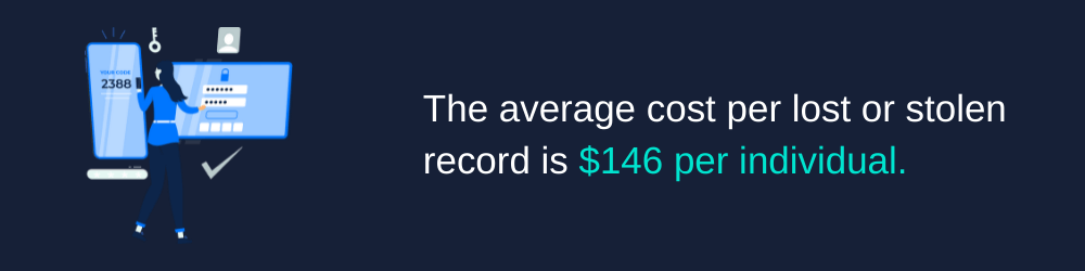 What is the average cost per lost or stolen record