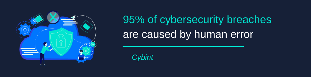 cybersecurity breaches are caused by human error