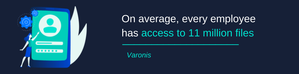 Every employee has access to 11 million files