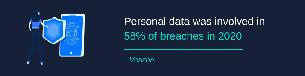 Personal data involved in breaches