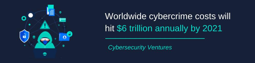 worldwide cybercrime costs