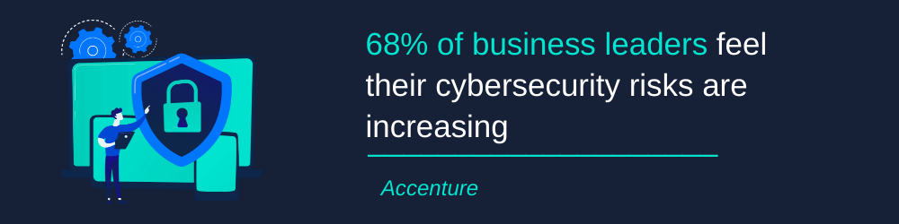 cybersecurity risks are increasing